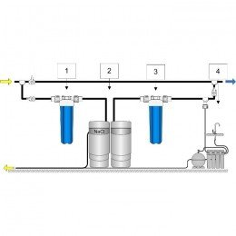 Умягчитель Аквафор WaterMax AKQ + Гросс 2 шт. + ОСМО-Кристалл 50 исп.4 + Соль 2 мешка