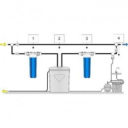 Умягчитель Аквафор WaterBoss 700 + Гросс 2 шт. + ОСМО-Кристалл 50 исп.4 + Соль 2 мешка